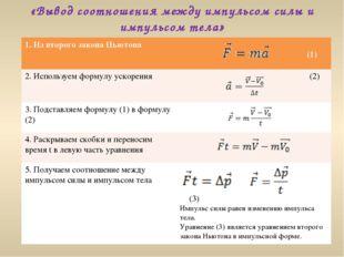 «Вывод соотношения между импульсом силы и импульсом тела»