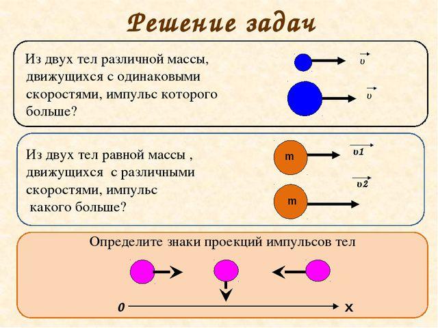 Решение задач Из двух тел различной массы, движущихся с одинаковыми скоростям...