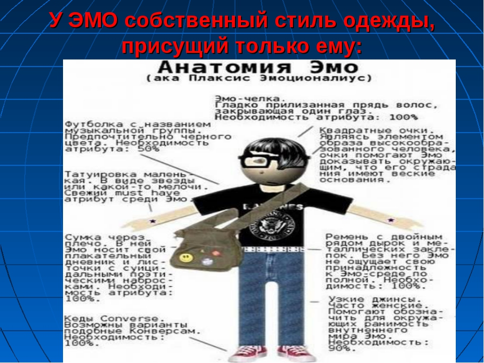 У ЭМО собственный стиль одежды, присущий только ему:
