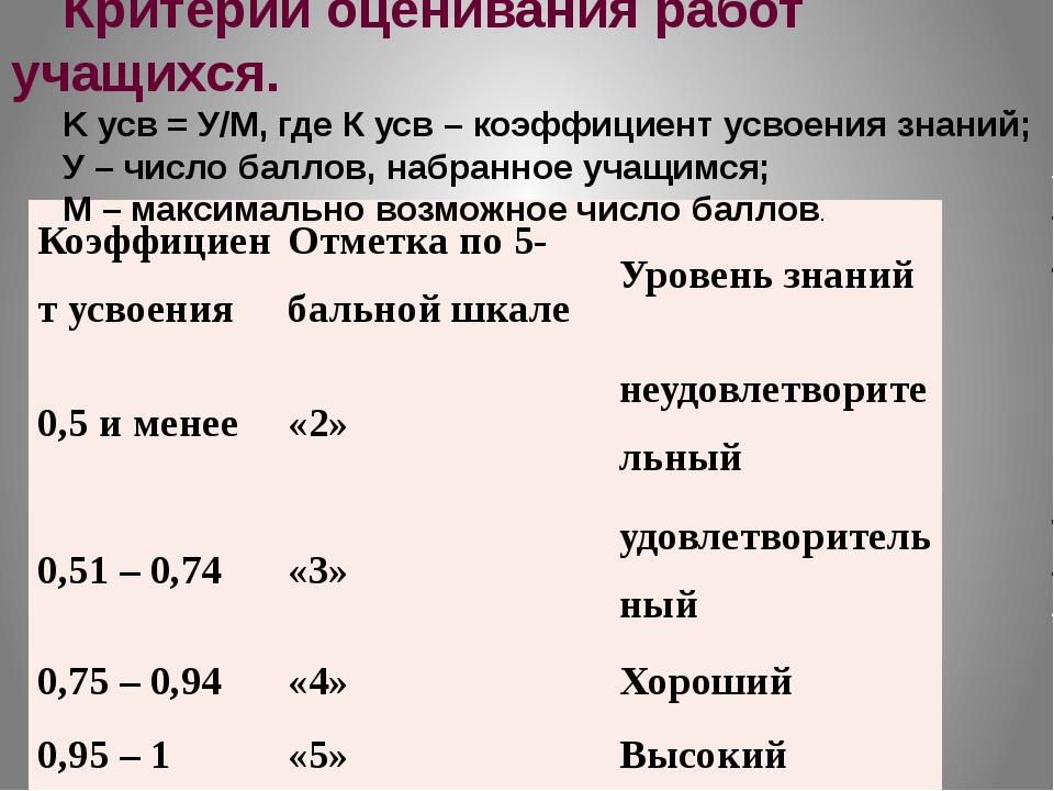 Критерии оценивания работ учащихся. K усв = У/М, где К усв – коэффициент усво...