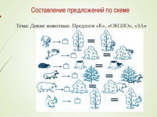 Составление предложений по схеме Тема: Дикие животные. Предлоги «К», «ОКОЛО»,