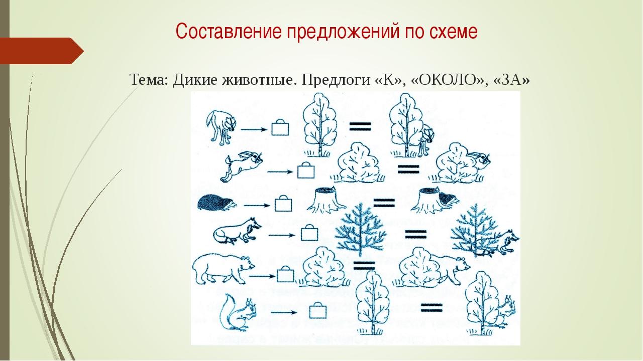 Составление предложений по схеме Тема: Дикие животные. Предлоги «К», «ОКОЛО»,...