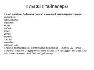 Ұлы жүз тайпалары Қазақ шежіресі бойынша Ұлы жүз мынадай тайпалардан тұрады:
