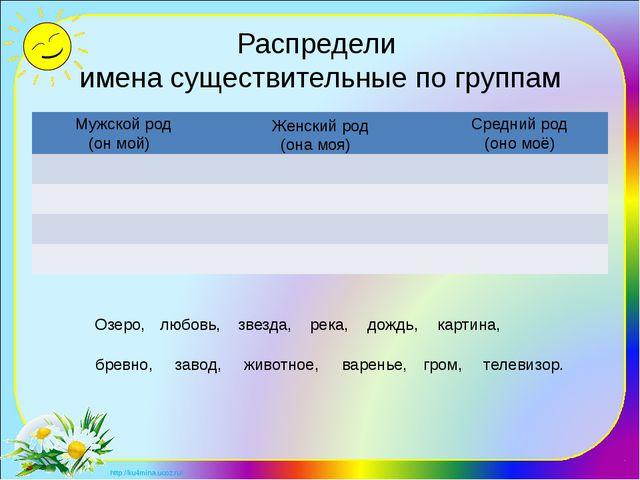 Распредели имена существительные по группам Мужской род (он мой) Женский род...