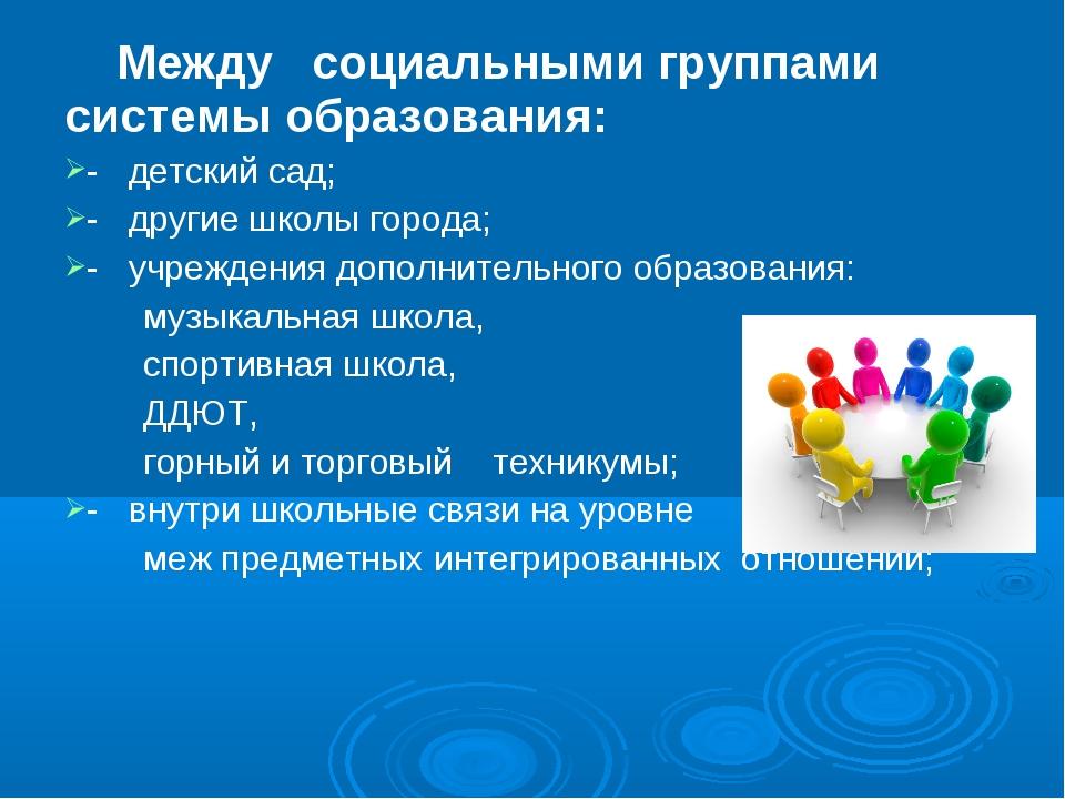 Между  социальными группами системы образования: -  детский сад; - другие...