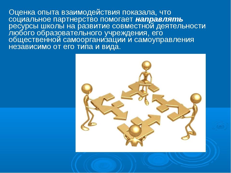 Оценка опыта взаимодействия показала, что социальное партнерство помогает нап...