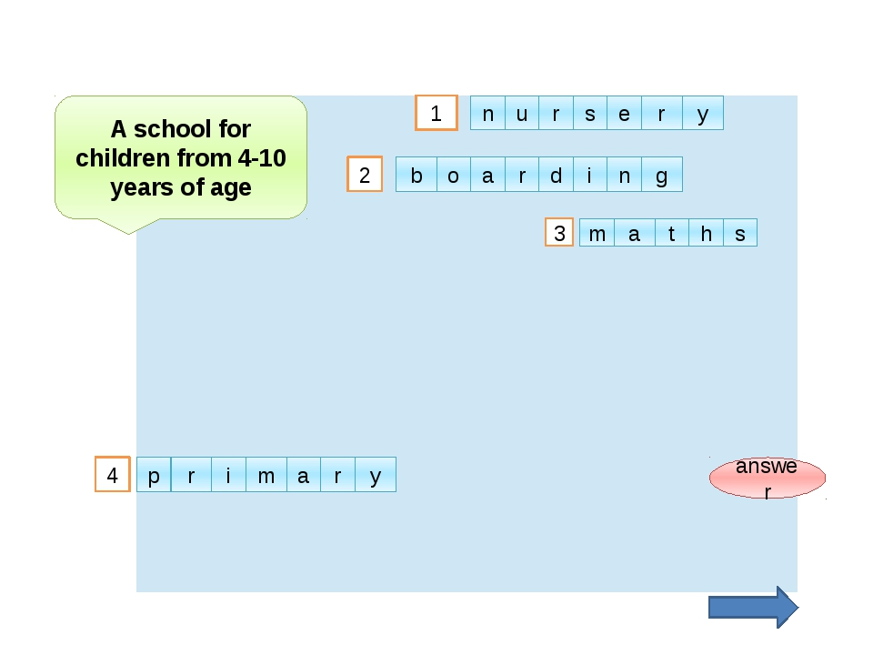 2 1 3 answer 4 A school for children from 4-10 years of age u n r s e r y r o...
