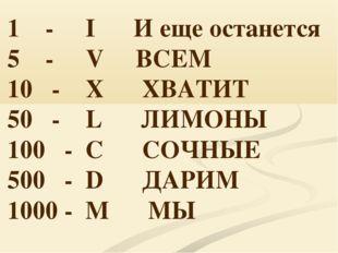 1 - I И еще останется 5 - V ВСЕМ 10 - X ХВАТИТ 50 - L ЛИМОНЫ 100 - C СОЧНЫЕ 5