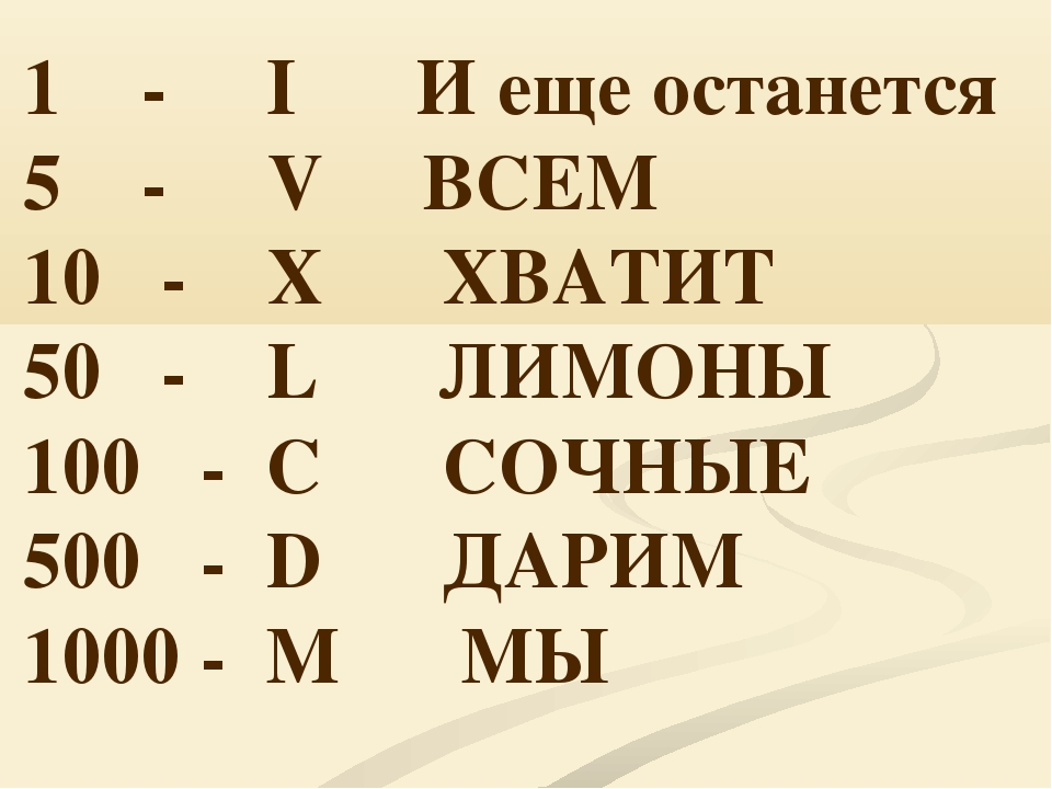 1 - I И еще останется 5 - V ВСЕМ 10 - X ХВАТИТ 50 - L ЛИМОНЫ 100 - C СОЧНЫЕ 5...