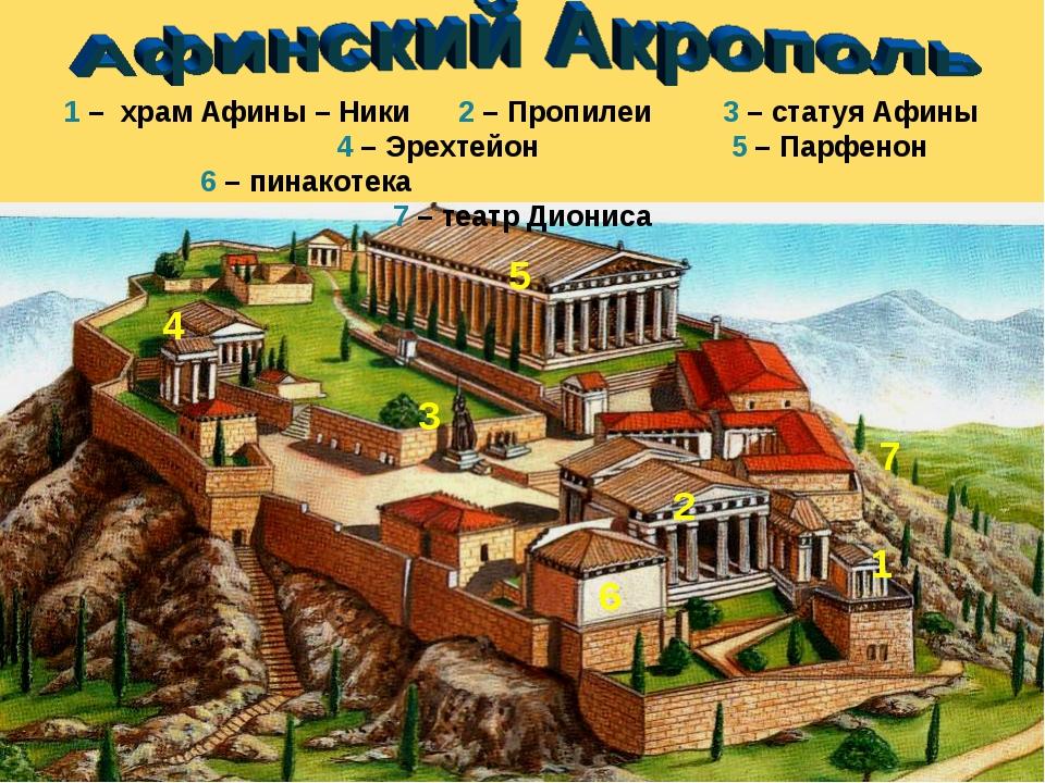 1 – храм Афины – Ники 2 – Пропилеи 3 – статуя Афины 4 – Эрехтейон 5 – Парфено...