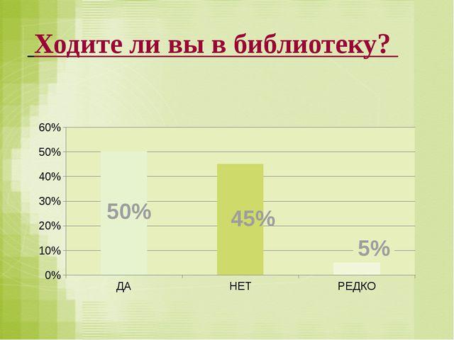Ходите ли вы в библиотеку? 50% 45% 5%