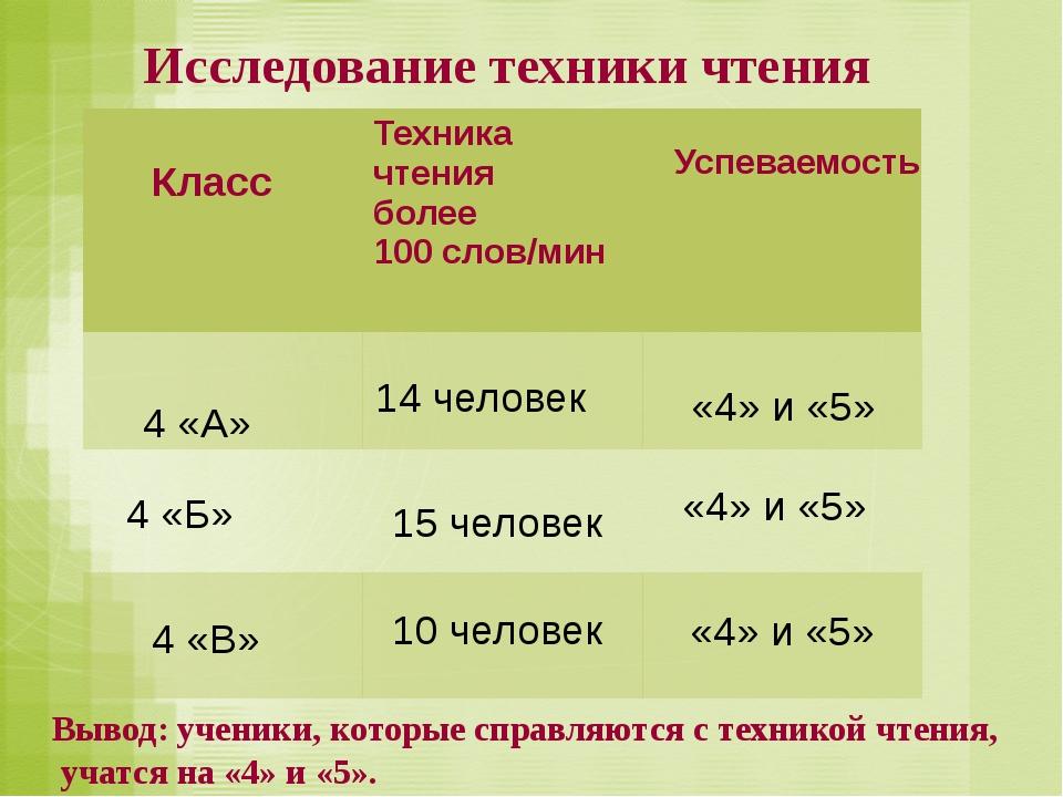 Класс Успеваемость 4 «А» 4 «Б» 4 «В» 14 человек 15 человек 10 человек «4» и «...