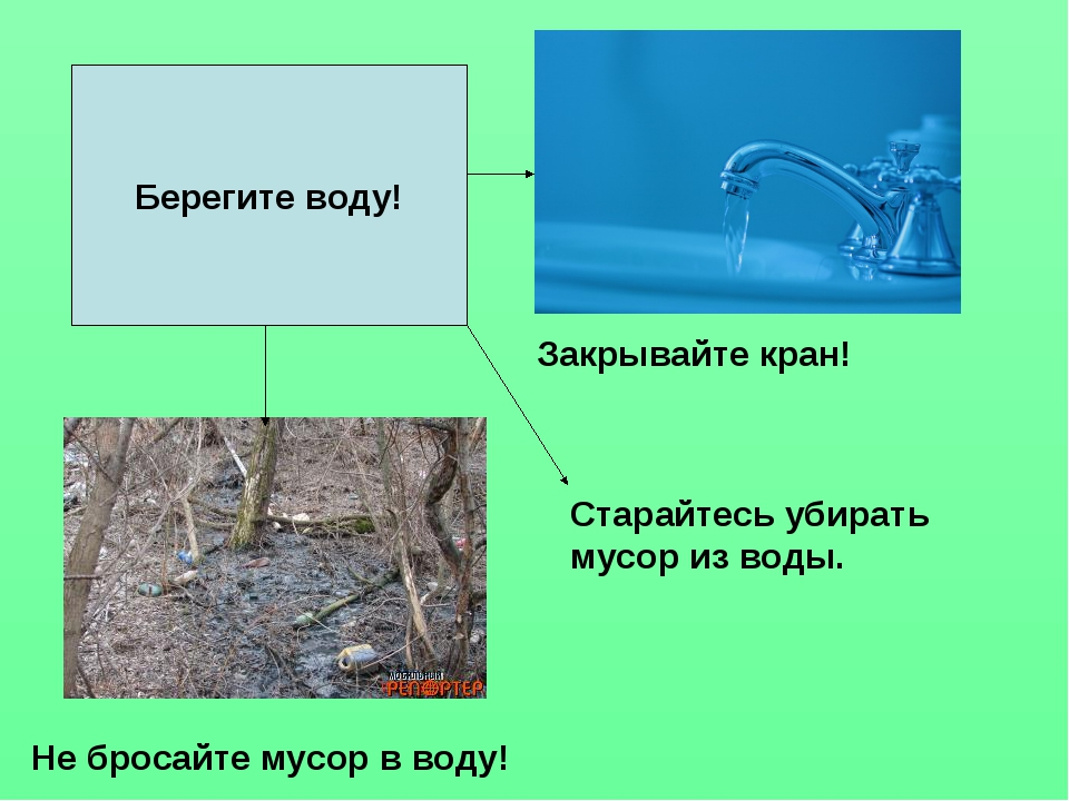 Берегите воду! Закрывайте кран! Не бросайте мусор в воду! Старайтесь убирать...