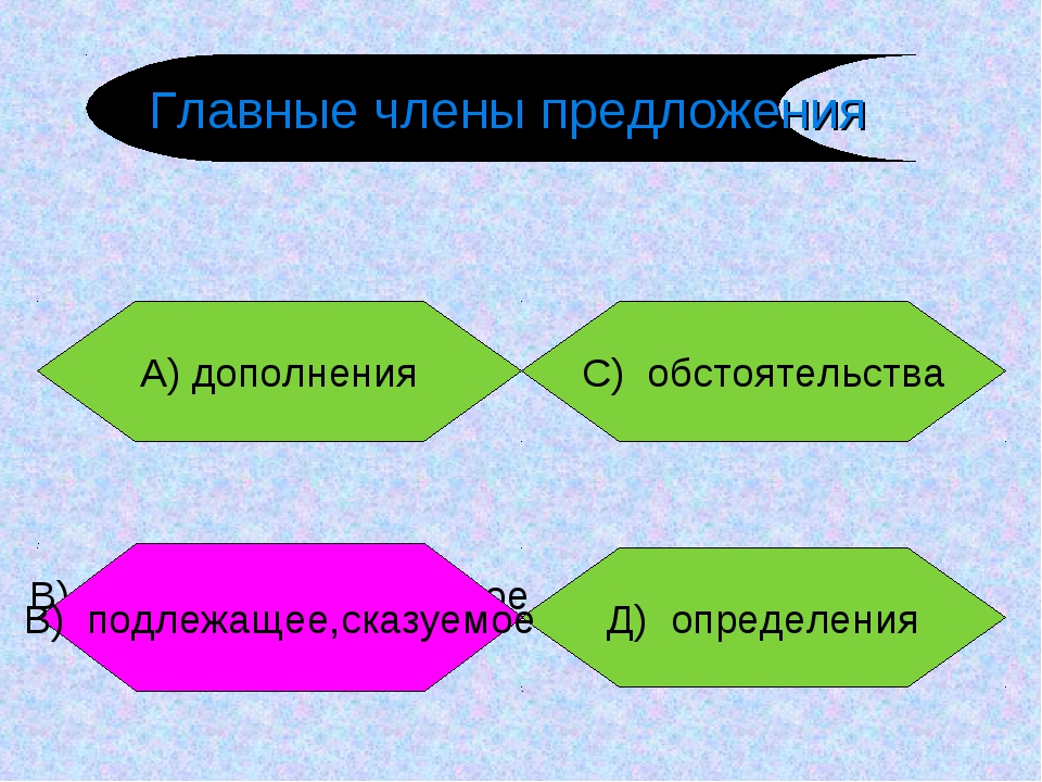 А) дополнения В) подлежащее,сказуемое Д) определения С) обстоятельства В) под...