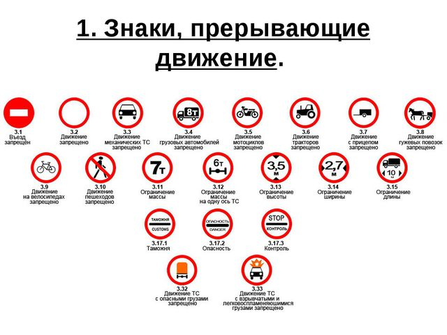 1. Знаки, прерывающие движение.