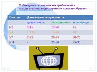 Соблюдение гигиенических требований к использованию видеоэкранных средств обу