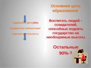 Одаренные дети (10%) Предметные лаборатории Научная деятельность Основная цел
