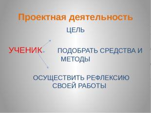 Проектная деятельность ЦЕЛЬ УЧЕНИК ПОДОБРАТЬ СРЕДСТВА И МЕТОДЫ  ОСУЩЕСТВИТЬ