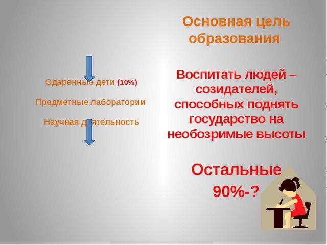 Одаренные дети (10%) Предметные лаборатории Научная деятельность Основная цел...