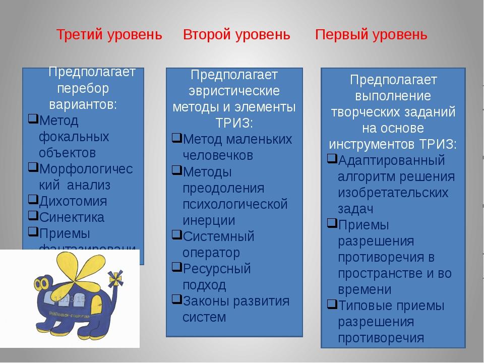 Третий уровень Второй уровень Первый уровень Предполагает перебор вариантов:...