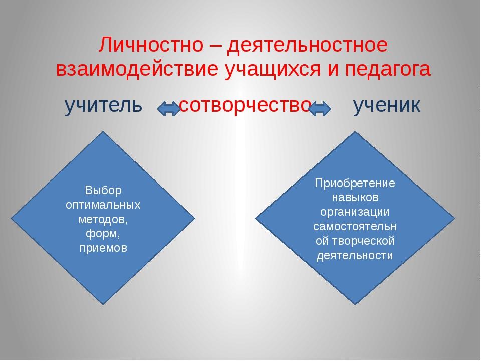 Личностно – деятельностное взаимодействие учащихся и педагога учитель сотворч...