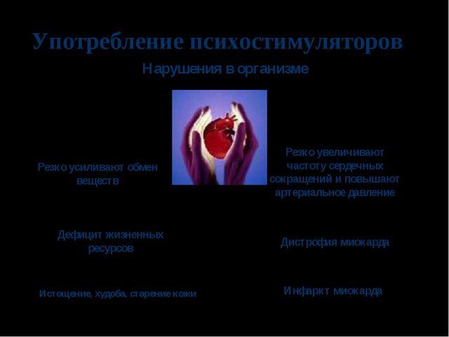 Употребление психостимуляторов Резко усиливают обмен веществ Дефицит жизненны...