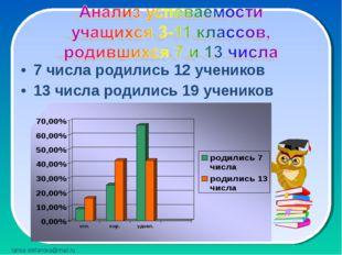 7 числа родились 12 учеников 13 числа родились 19 учеников larisa-stefanova@m