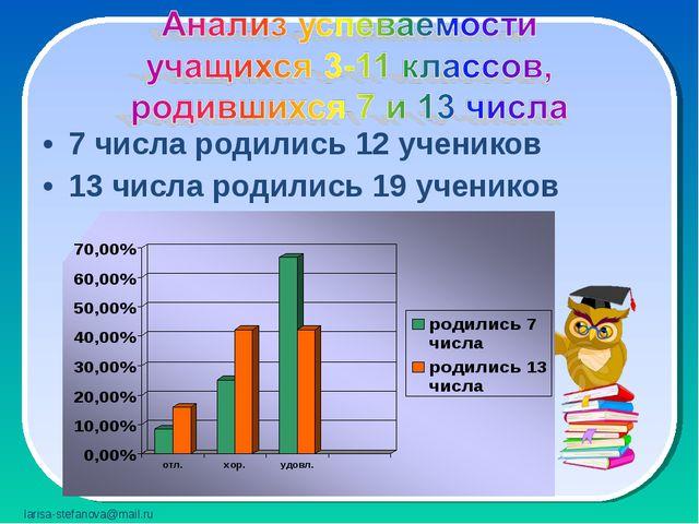 7 числа родились 12 учеников 13 числа родились 19 учеников larisa-stefanova@m...