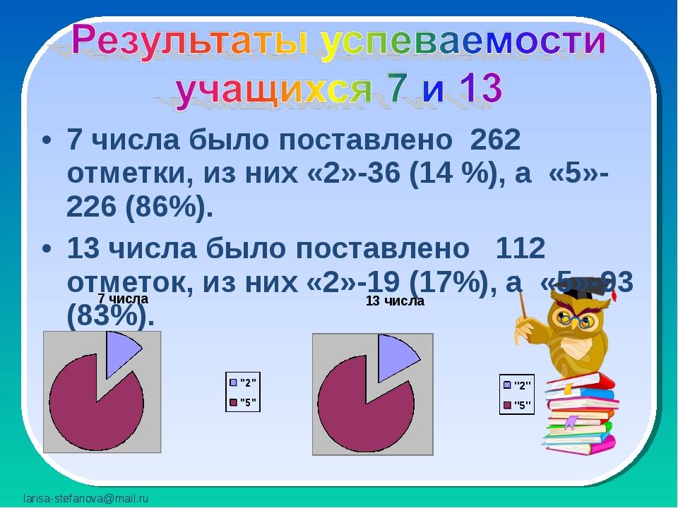 7 числа было поставлено 262 отметки, из них «2»-36 (14 %), а «5»-226 (86%). 1...