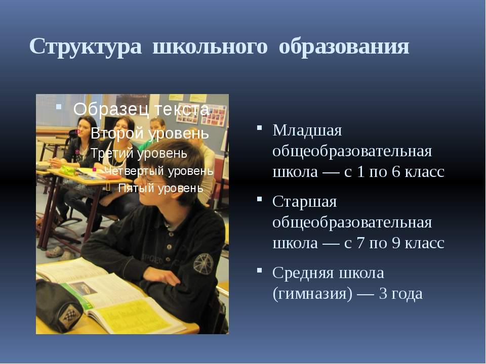 Структура школьного образования Младшая общеобразовательная школа — с 1 по 6...