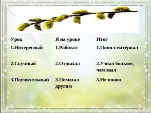 УрокЯ на урокеИтог 1.Интересный1.Работал1.Понял материал 2.Скучный2.Отды