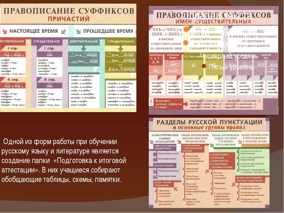 Одной из форм работы при обучении русскому языку и литературе является созда...