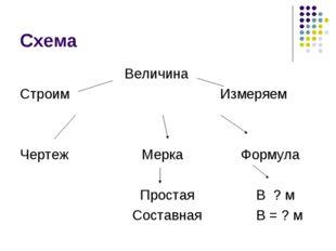 Схема Величина Строим Измеряем Чертеж Мерка Формула Простая В ? м Составная В