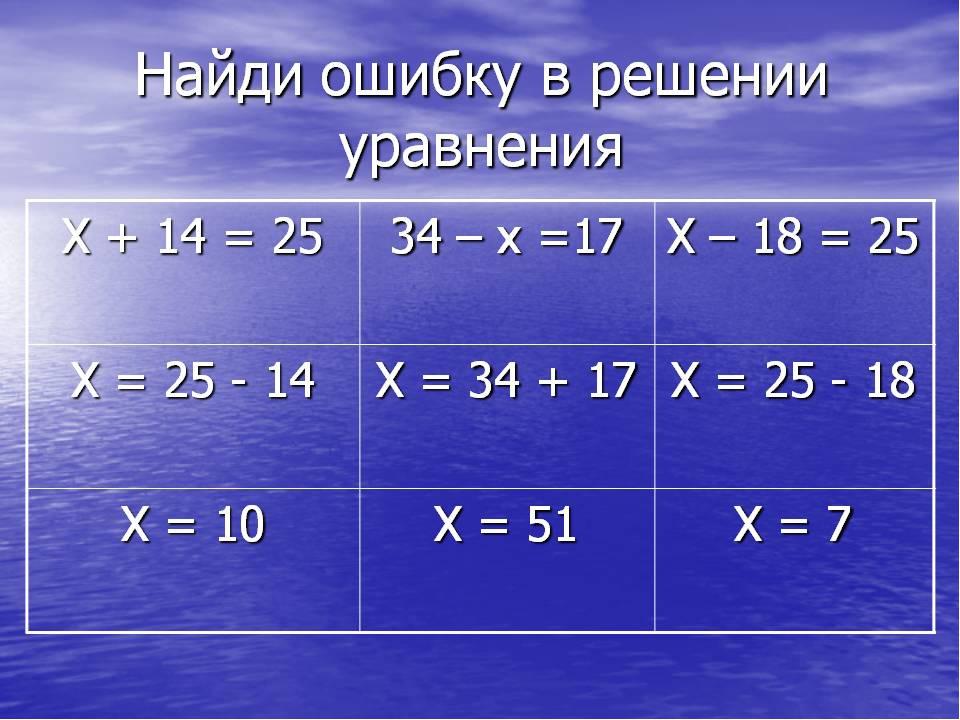 весёлом картинки про уравнения средние