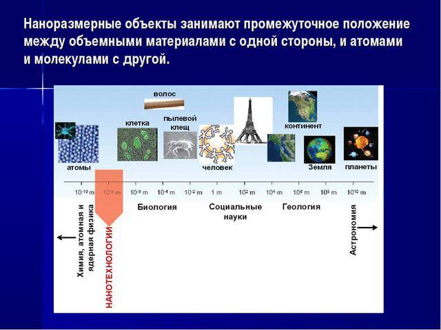Наноразмерные объекты занимают промежуточное положение между объемными матери...