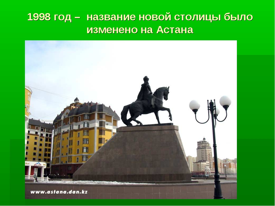 1998 год – название новой столицы было изменено на Астана