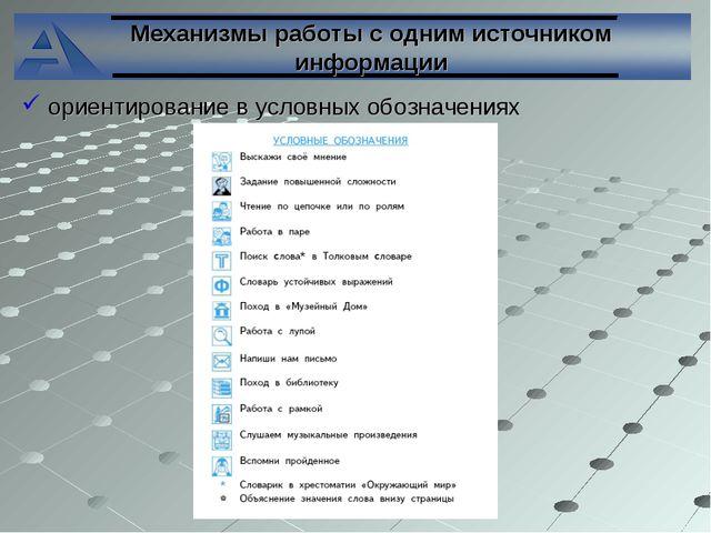 Механизмы работы с одним источником информации ориентирование в условных обо...