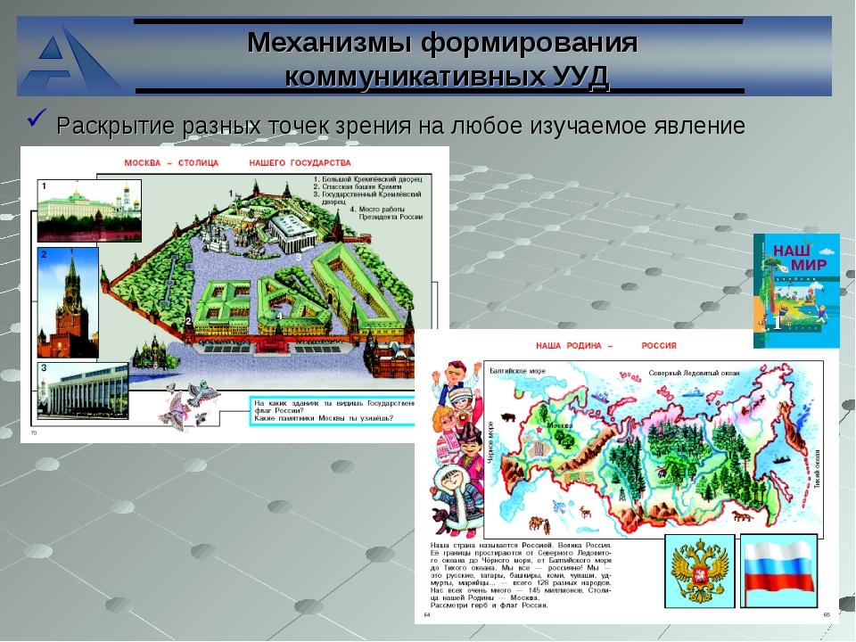 Механизмы формирования коммуникативных УУД Раскрытие разных точек зрения на л...
