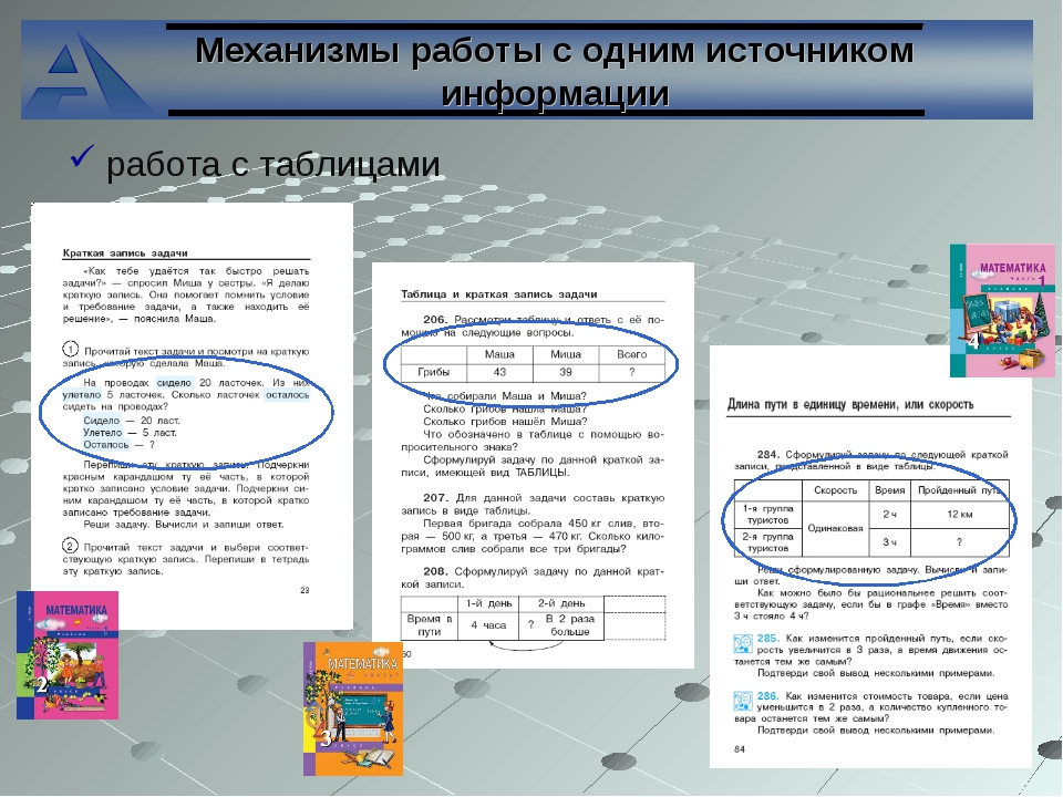 Механизмы работы с одним источником информации работа с таблицами