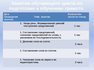Занятия обучающего цикла по подготовке к обучению грамоте. Дата проведения за