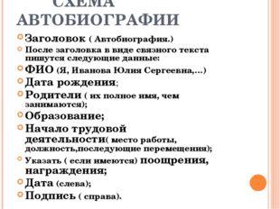 СХЕМА АВТОБИОГРАФИИ Заголовок ( Автобиография.) После заголовка в виде связн