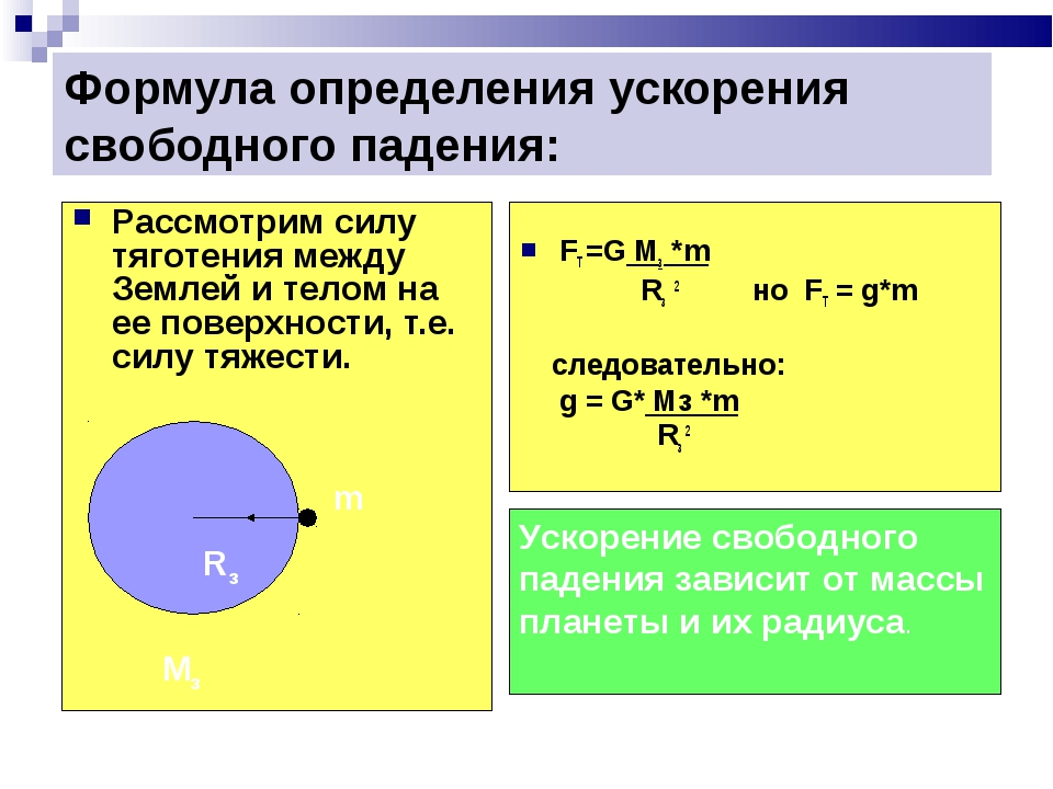 Формула определения ускорения свободного падения: Рассмотрим силу тяготения м...