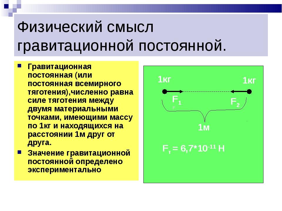 Физический смысл гравитационной постоянной. Гравитационная постоянная (или по...