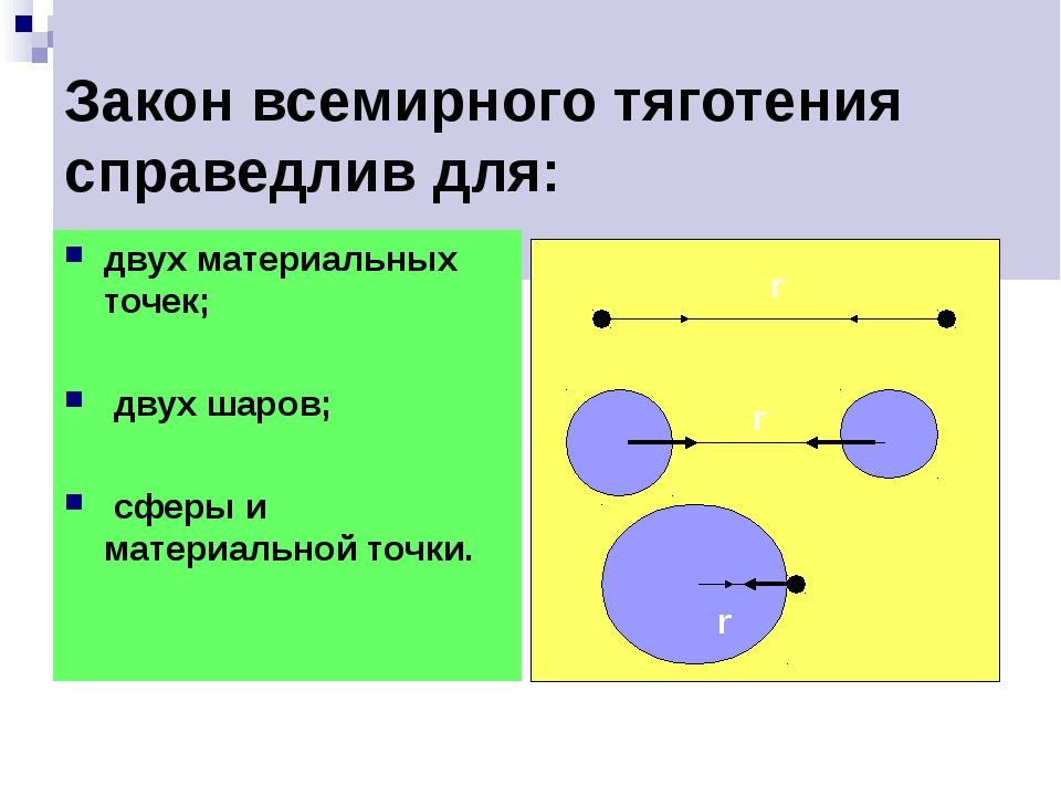 Закон всемирного тяготения справедлив для: двух материальных точек; двух шар...