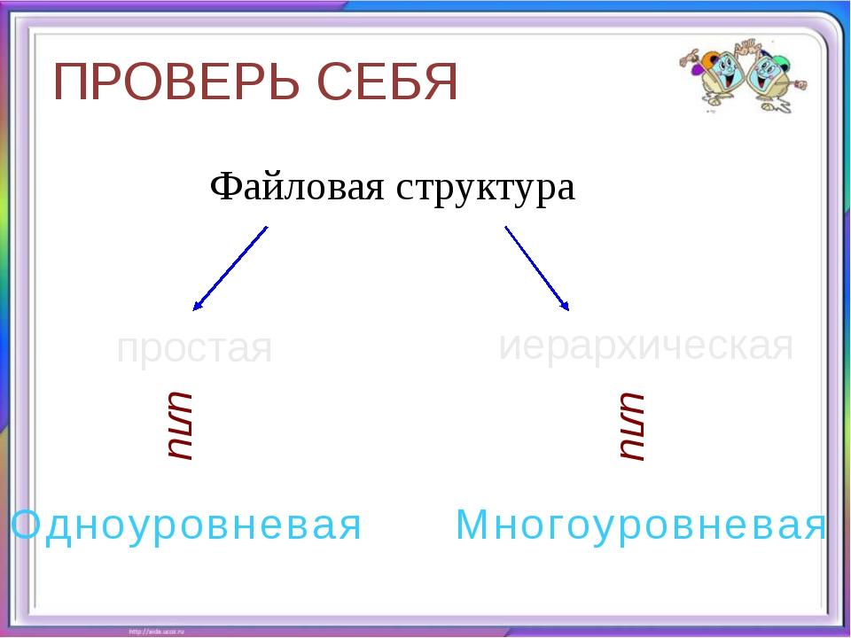 ПРОВЕРЬ СЕБЯ Файловая структура простая иерархическая или или М н о г о у р о...