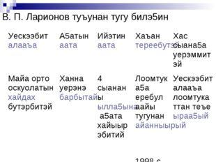 В. П. Ларионов туъунан тугу билэ5ин