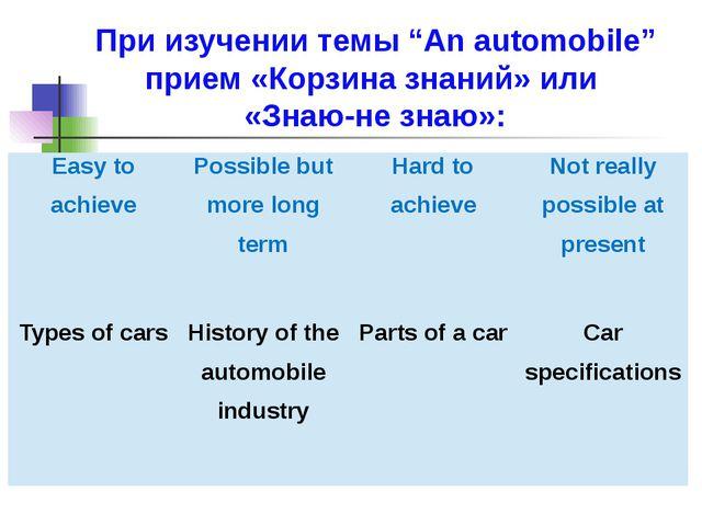 """При изучении темы """"An automobile"""" прием «Корзина знаний» или «Знаю-не знаю»:..."""