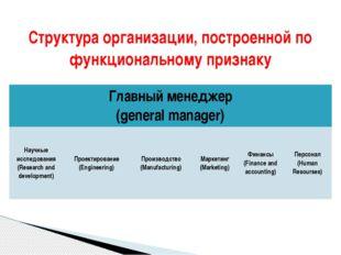 Структура организации, построенной по функциональному признаку Главныйменедже