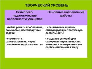 ТВОРЧЕСКИЙ УРОВЕНЬ Психолого-педагогические особенности учащихсяОсновные нап