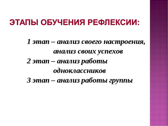 1 этап – анализ своего настроения, анализ своих успехов 2 этап – анализ работ...